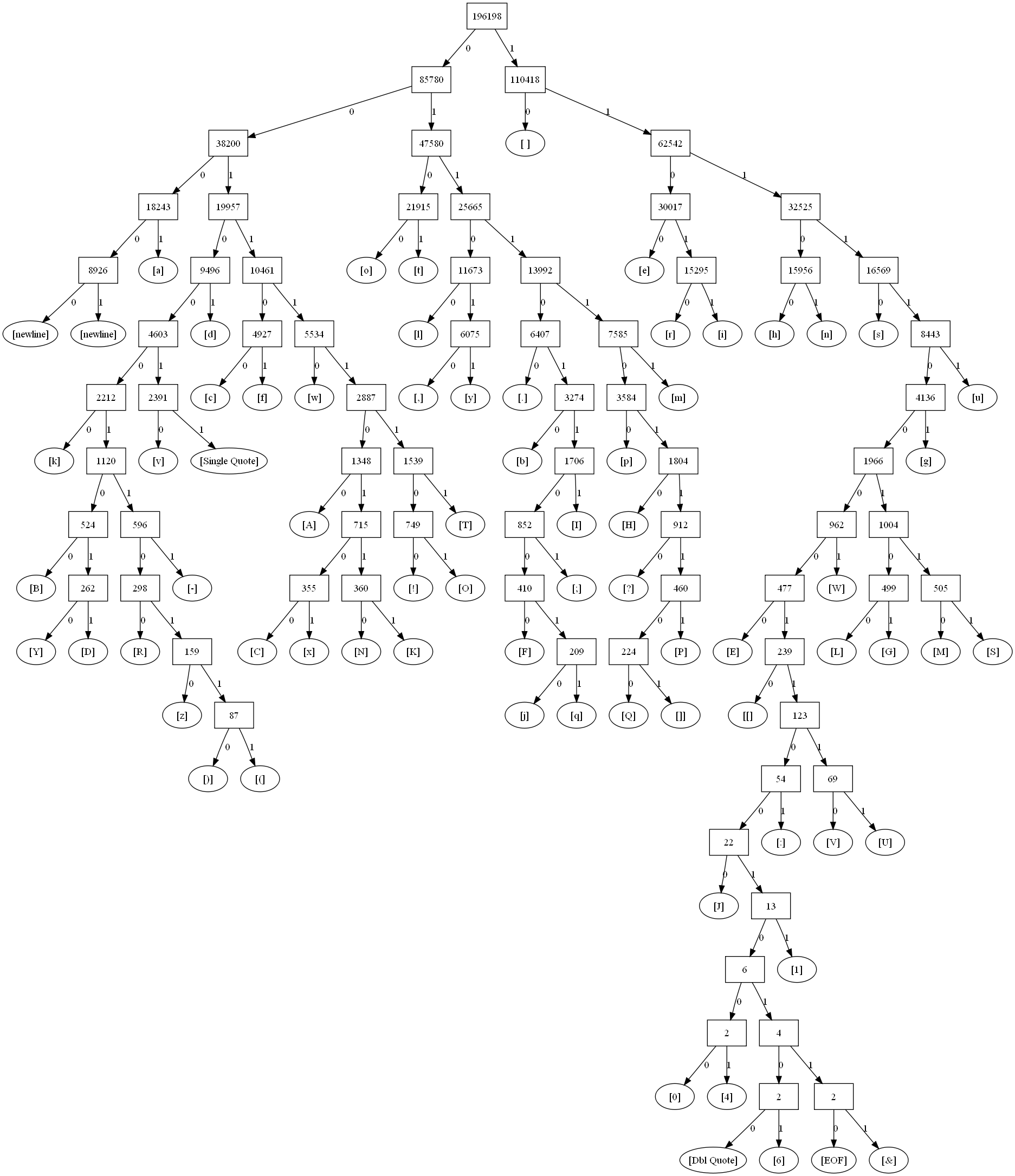 Cse 143 spring 2013 hamlet tree diagram ccuart Images