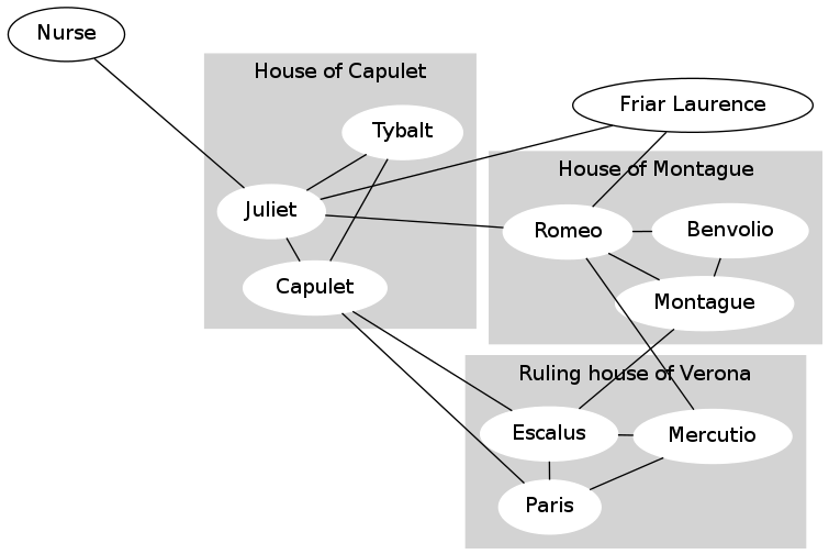 an analysis of the two versions of romeo and juliet Shakespeare's romeo and juliet with explanatory notes and analysis.