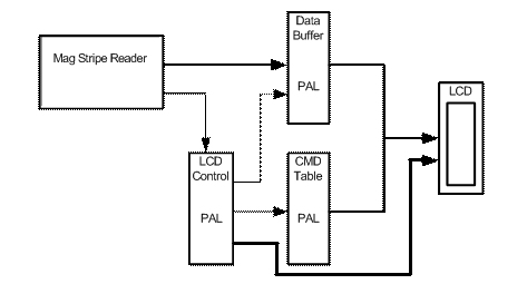 Dodge Ram 3500 Wiring Harness Diagram together with 1997 Dodge Dakota Tail Light Wiring Harness additionally ABS Brake Light in addition Honda Accord88 Radiator Diagram And Schematics further RepairGuideContent. on truck light controller