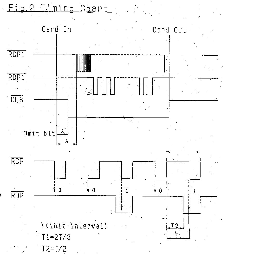 Cse 370 lab 9 magnetic stripe reader timing pooptronica