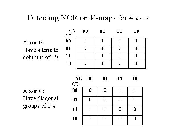 Detecting xor on k maps for 4 vars ccuart Image collections