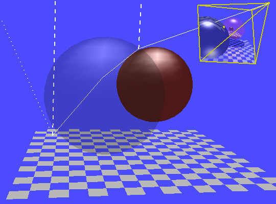 Interactive spheres thesis