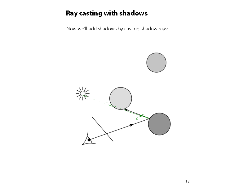 06 with Ray Tracing on Iste Galatasarayi Yikan Goller 2 together with Index in addition Large together with 5012f14828ba0d0658000766 together with Wedfall PF06.
