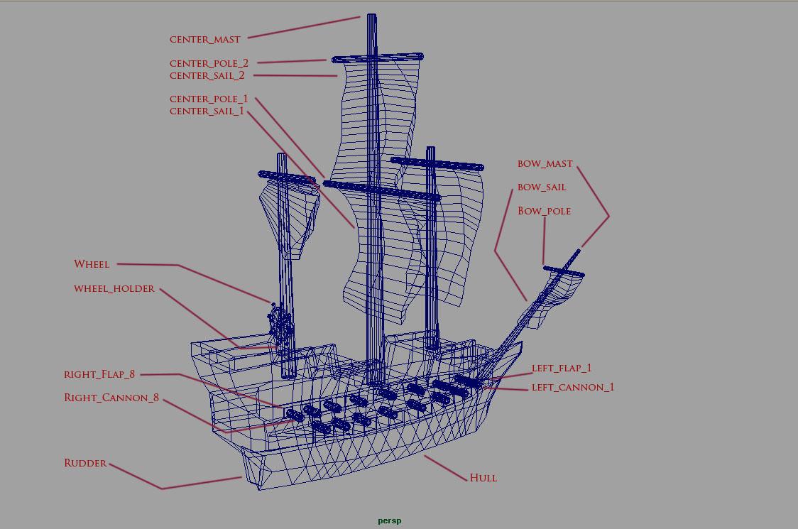 Rigging A Pirate Boat