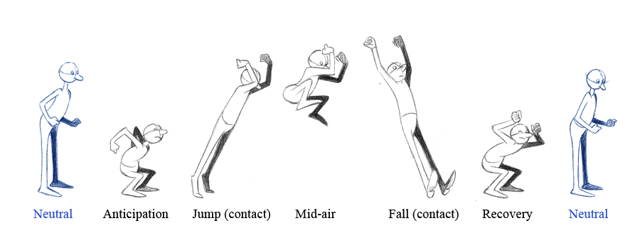 Key Poses Animation Poses From The Animator's