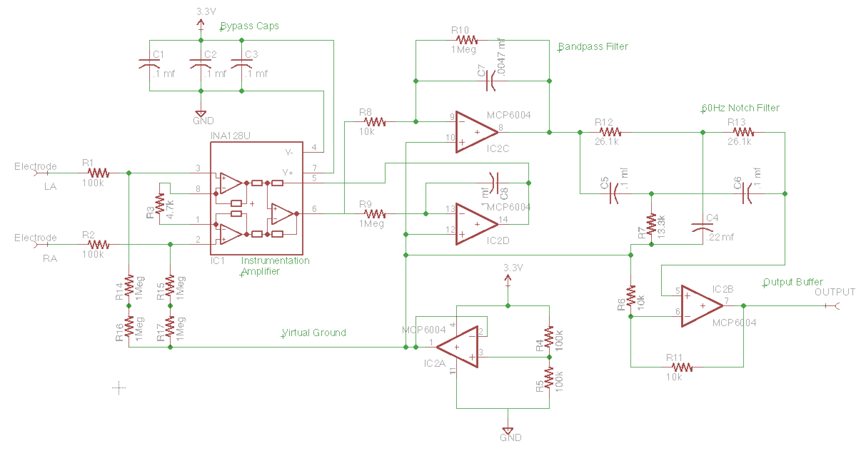 Electricity Circuit Test
