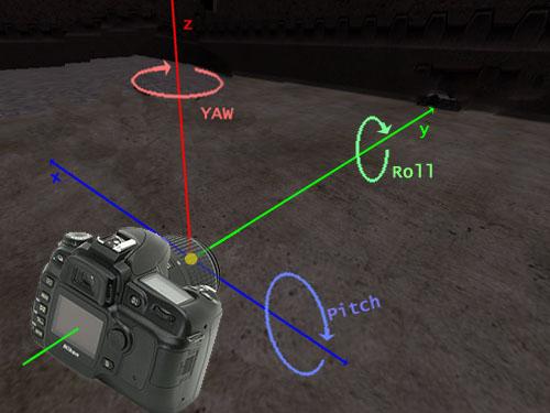 Lab 4: I2C Gyroscope control