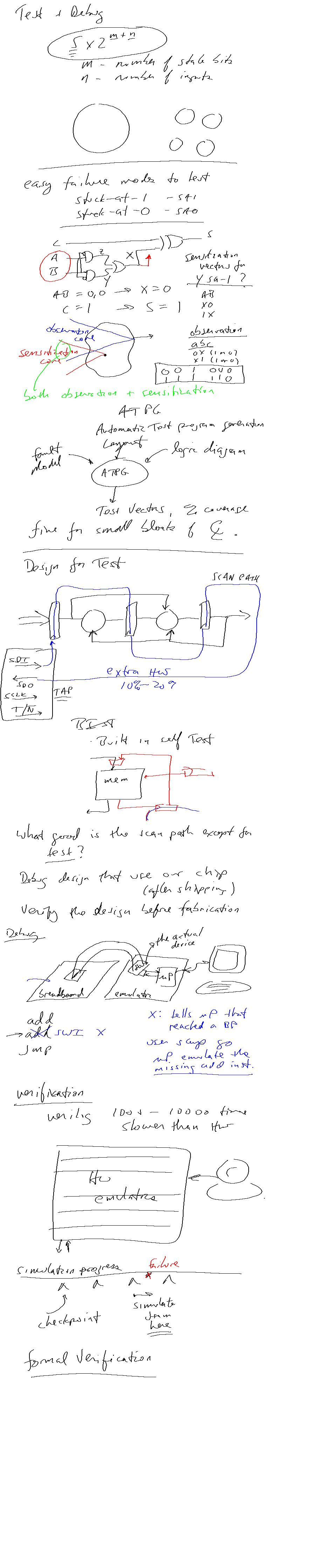 Line Drawing Algorithm Using Opengl : Day