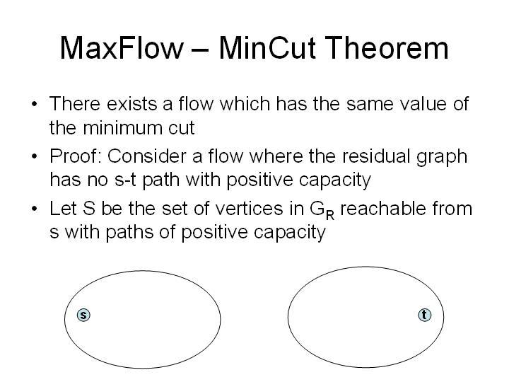 Max-flow min-cut.