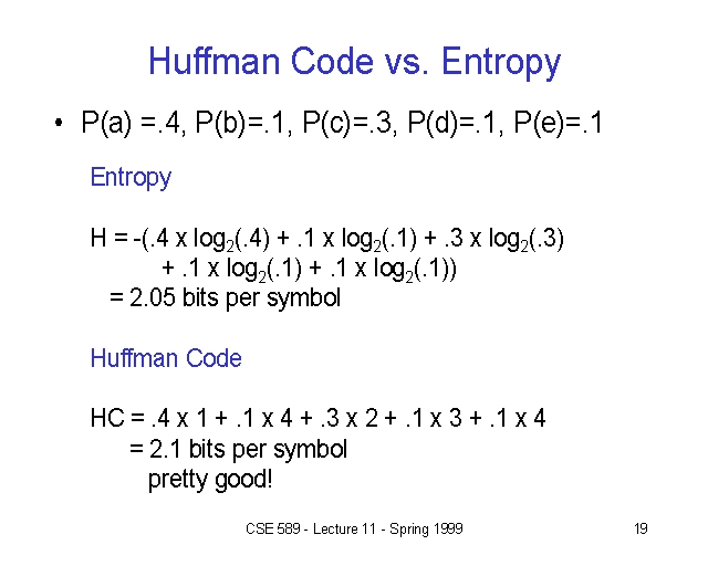 What Is Efficiency >> Huffman Code vs. Entropy