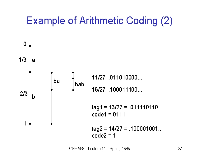 arithmetic mean and five step p value approach Mean (aka arithmetic mean, average) - the sum of all of the numbers in a list divided by the number of items in that list for example, the mean of the numbers if a teacher tutored five students and they subsequently scored 96, 94, 92, 87, and 81, what was the average score of the students whom the.